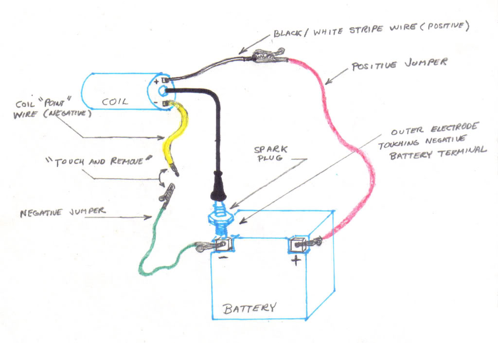 dirt bike wiring diagram ignition points dirt bike parts