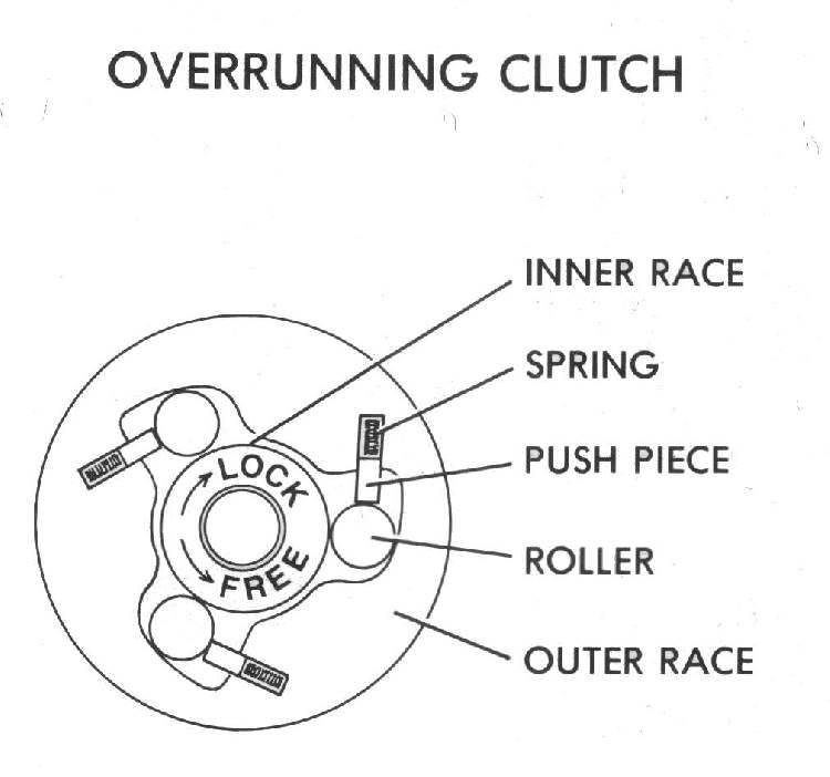 1972 honda cb350 wiring diagram further honda cb750 engine diagram in
