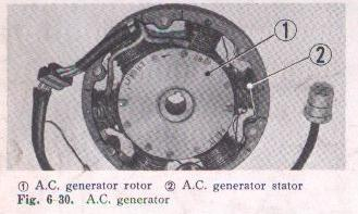 1972 cb350 - stator getting hot while key is off briggs and stratton stator wiring diagram #7