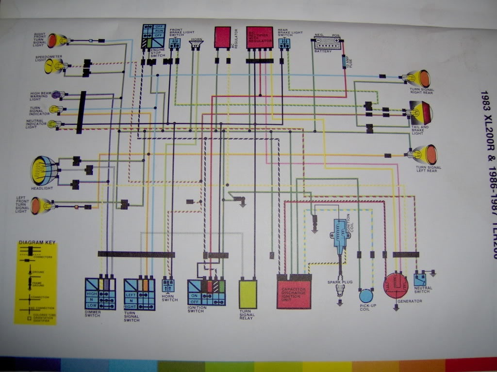 Honda Xl185 Wiring Diagram And Schematics Suzuki Gs400 Motorcycle 1980 Oem Parts For Wire Harness Ignition Source Cb100 125s Chis W An Motor Anyone Try It