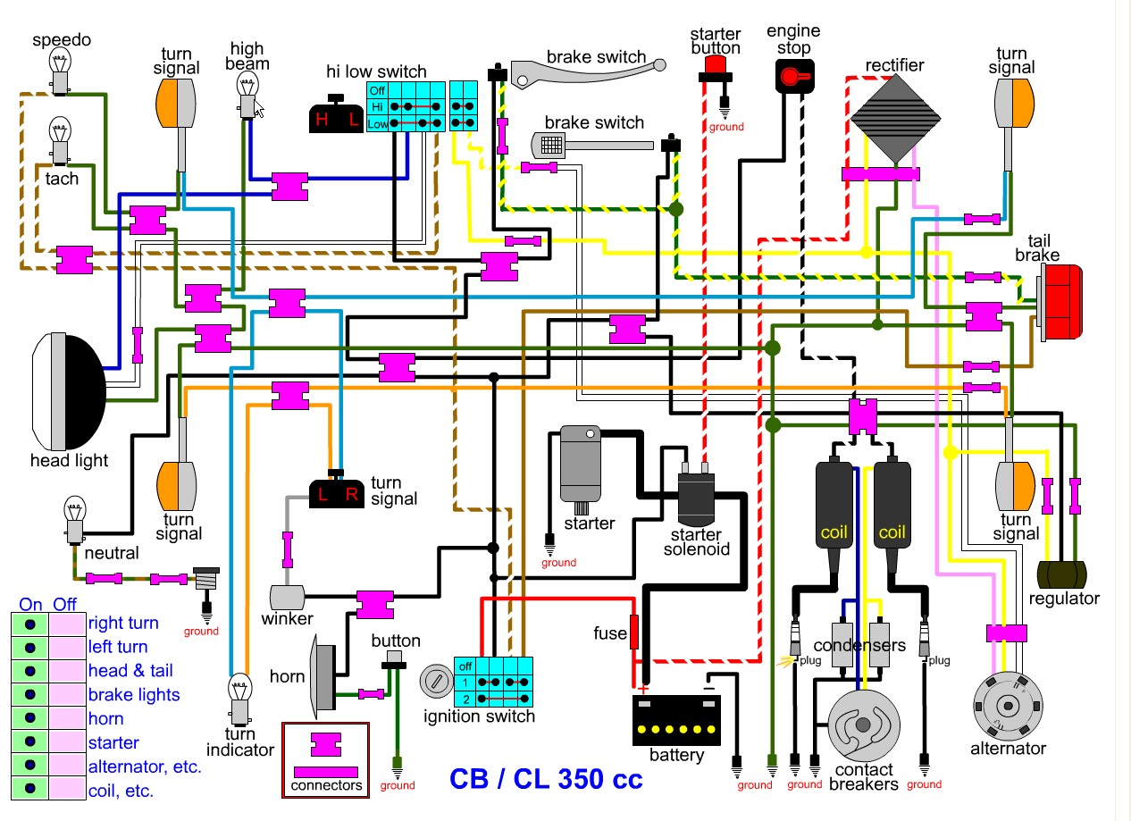 Cb450 Wiring Diagram - Wiring Diagram Completed on