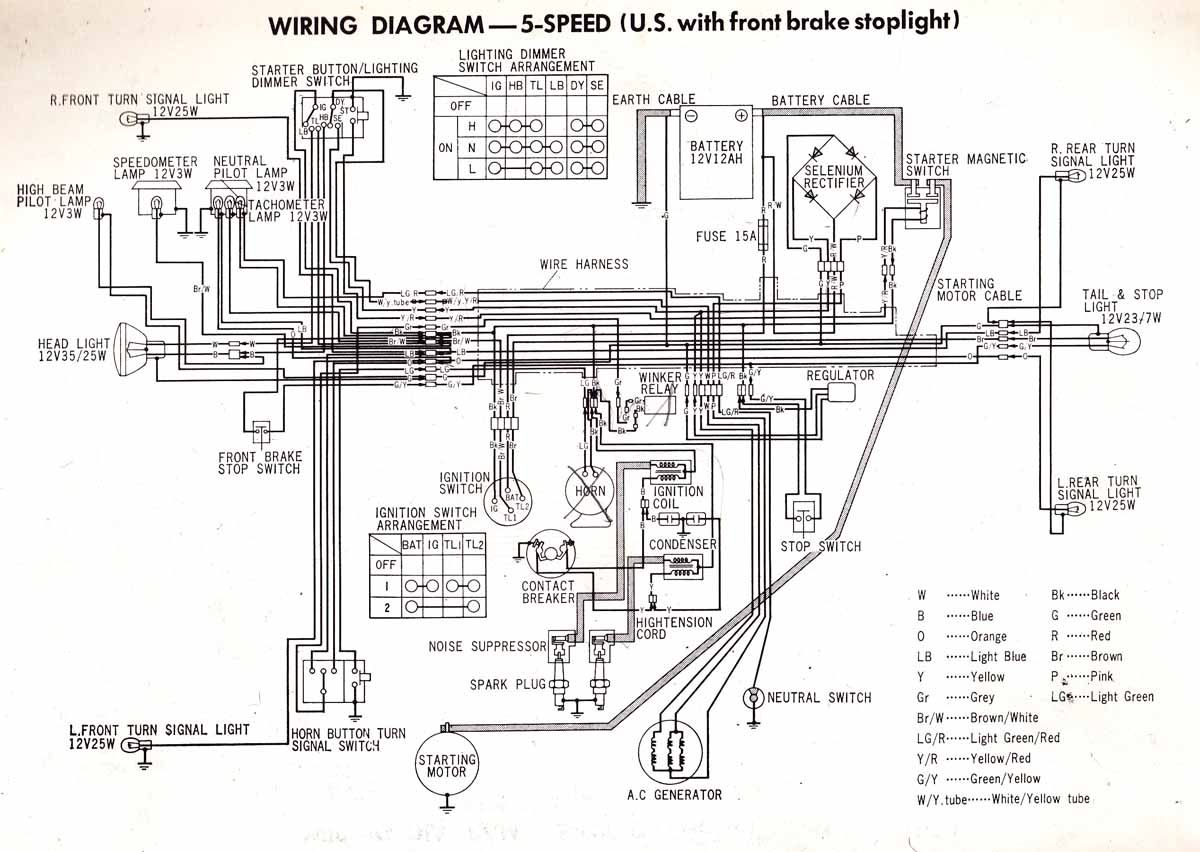Honda Gx610 Wiring Diagram from www.hondatwins.net