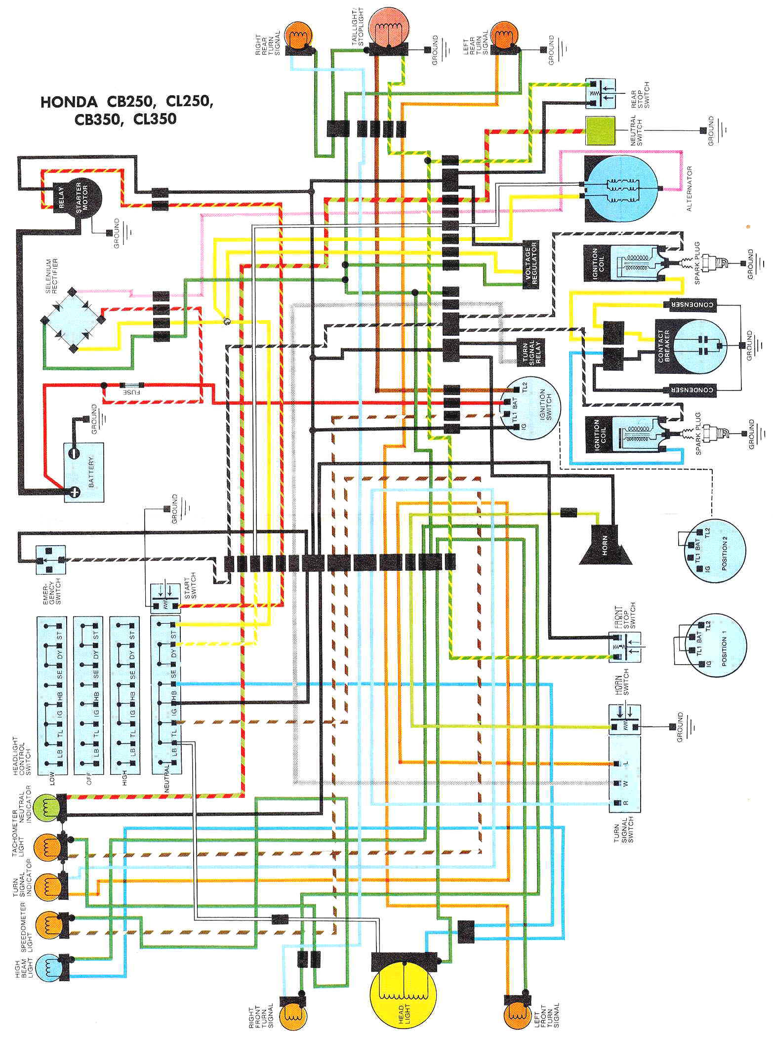 73 cb350g right switch wiring rh hondatwins net 71 Honda 450 1970 Honda CB450 On Craigslist