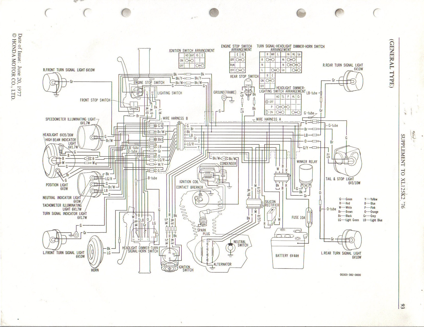 Honda Sl 125 Wiring Free Vehicle Diagrams Sl125 Diagram Charging System Mod Page 6 Rh Hondatwins Net 175 1972 305 In Frame Latest Total Loss
