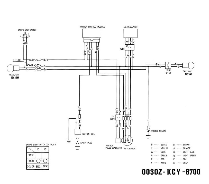 Wiring Diagram For Honda Xr400r